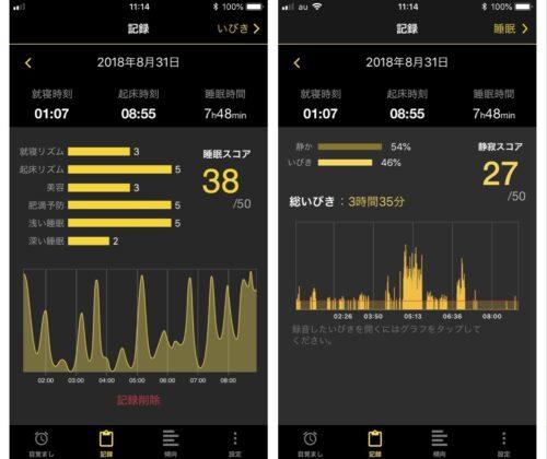 睡眠・いびきの計測レポート画面