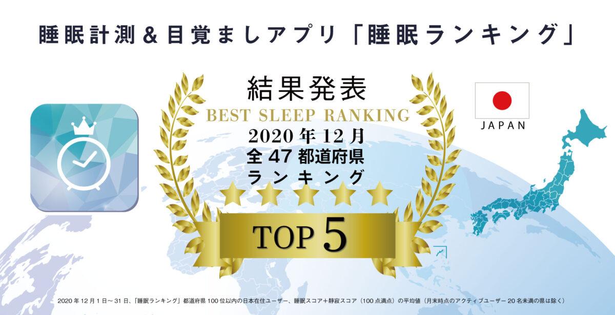 睡眠計測&目覚ましアプリ「睡眠ランキング」2020年12月都道府県ランキングTOP5