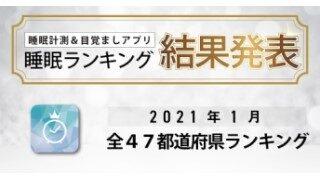 睡眠ランキング 2021年1月全47都道府県ランキング 結果発表